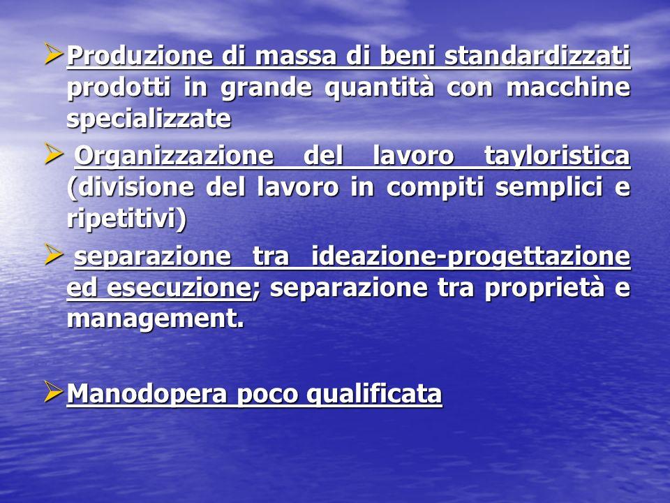 Produzione di massa di beni standardizzati prodotti in grande quantità con macchine specializzate