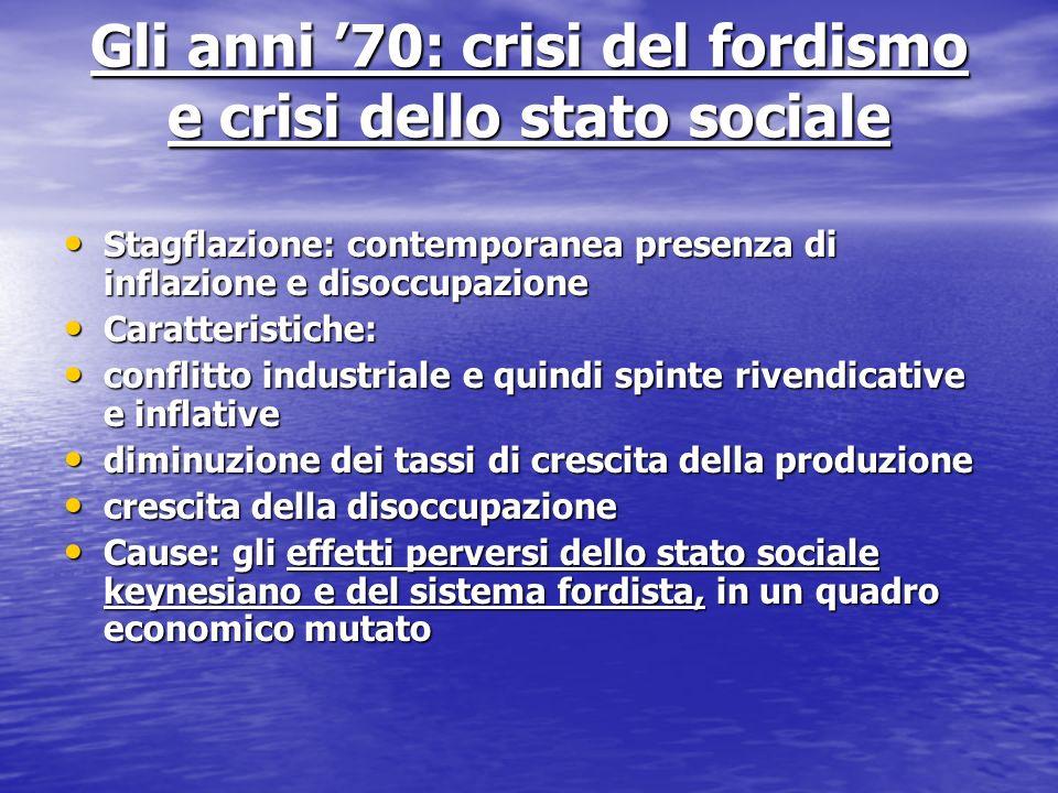 Gli anni '70: crisi del fordismo e crisi dello stato sociale