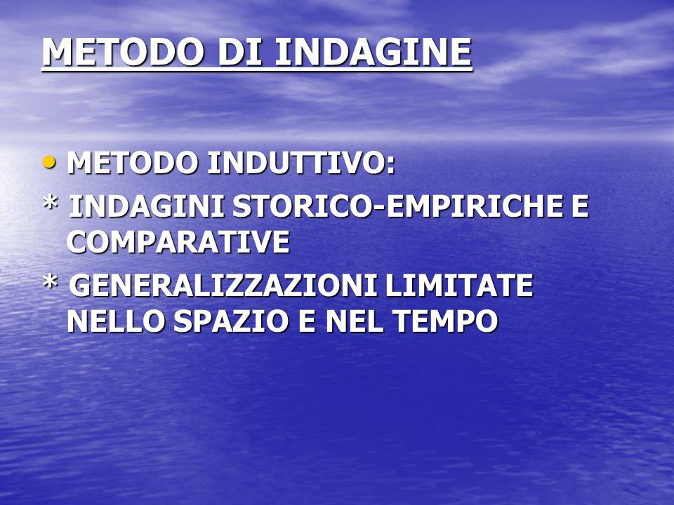 METODO DI INDAGINE METODO INDUTTIVO: