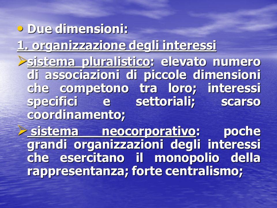 Due dimensioni: 1. organizzazione degli interessi.
