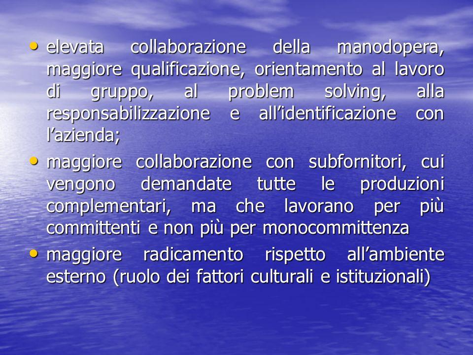 elevata collaborazione della manodopera, maggiore qualificazione, orientamento al lavoro di gruppo, al problem solving, alla responsabilizzazione e all'identificazione con l'azienda;