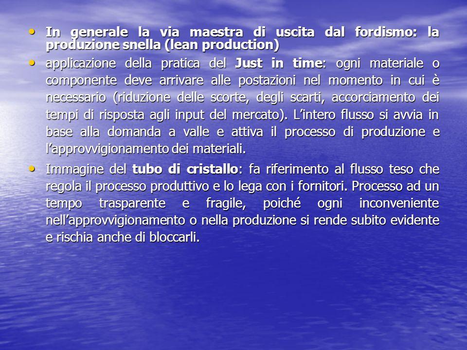 In generale la via maestra di uscita dal fordismo: la produzione snella (lean production)