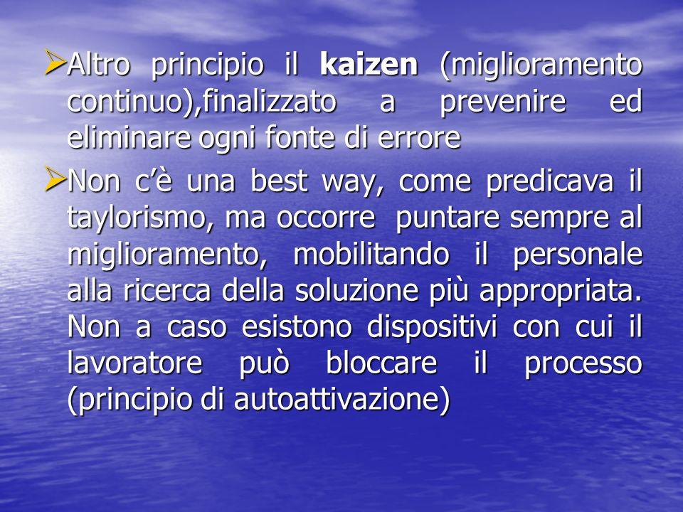 Altro principio il kaizen (miglioramento continuo),finalizzato a prevenire ed eliminare ogni fonte di errore