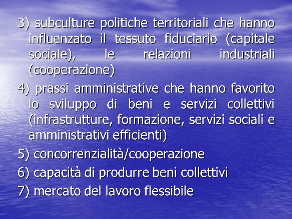 3) subculture politiche territoriali che hanno influenzato il tessuto fiduciario (capitale sociale), le relazioni industriali (cooperazione)