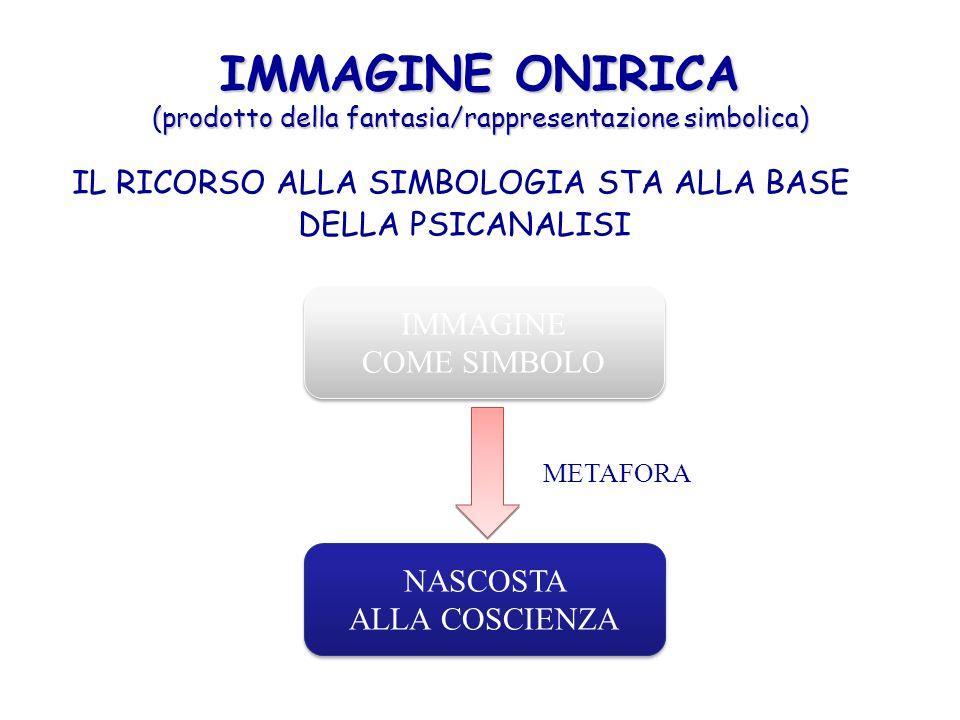 IMMAGINE ONIRICA (prodotto della fantasia/rappresentazione simbolica)