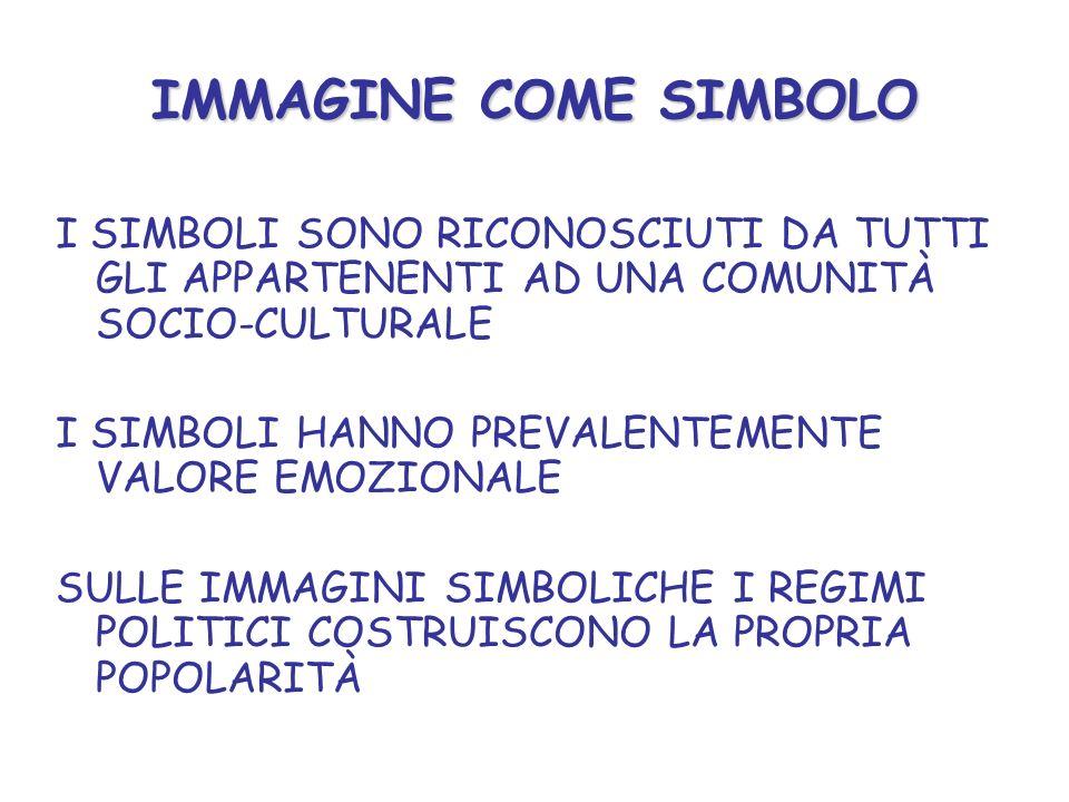 IMMAGINE COME SIMBOLO