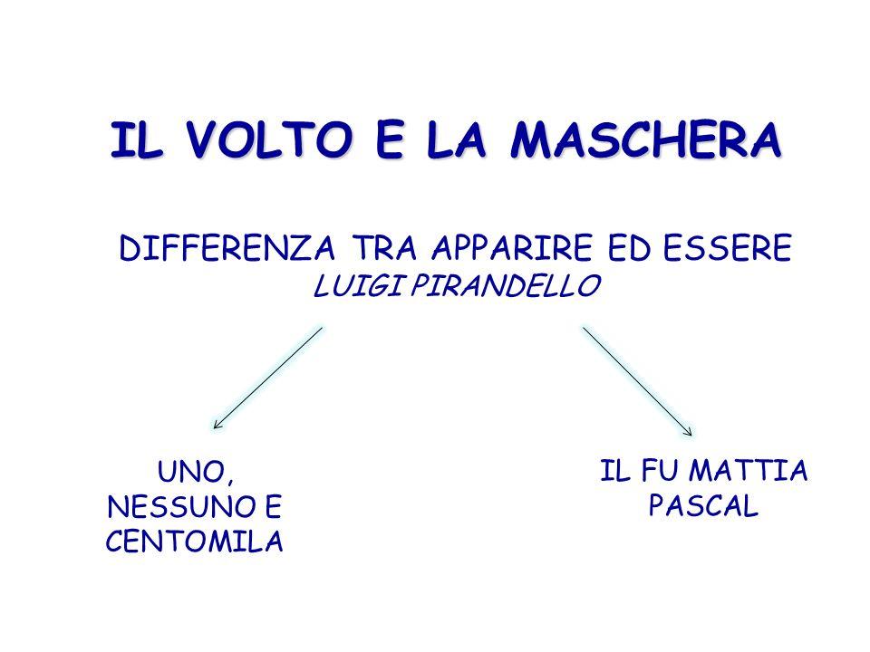 IL VOLTO E LA MASCHERA DIFFERENZA TRA APPARIRE ED ESSERE