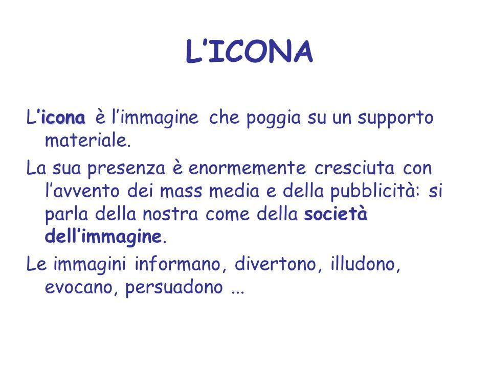 L'ICONA L'icona è l'immagine che poggia su un supporto materiale.