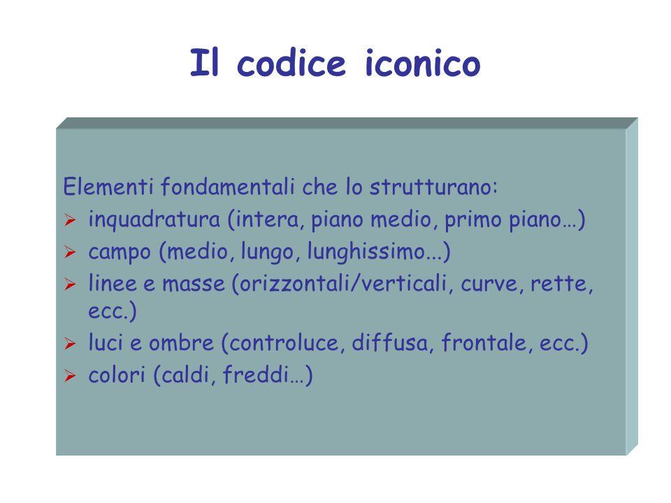 Il codice iconico Elementi fondamentali che lo strutturano: