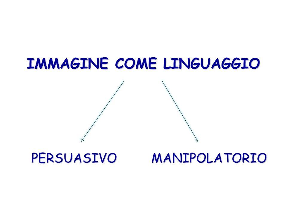 IMMAGINE COME LINGUAGGIO