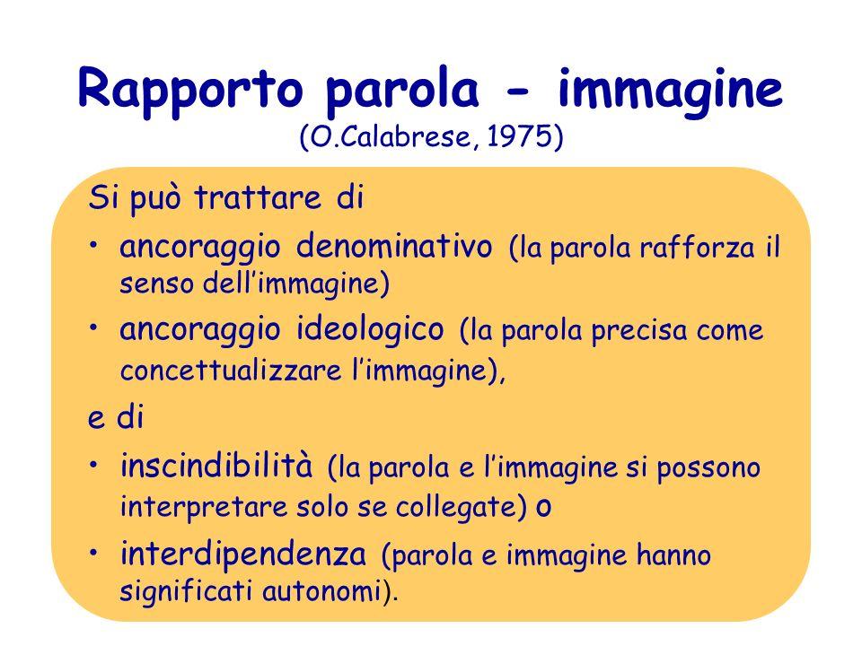 Rapporto parola - immagine (O.Calabrese, 1975)