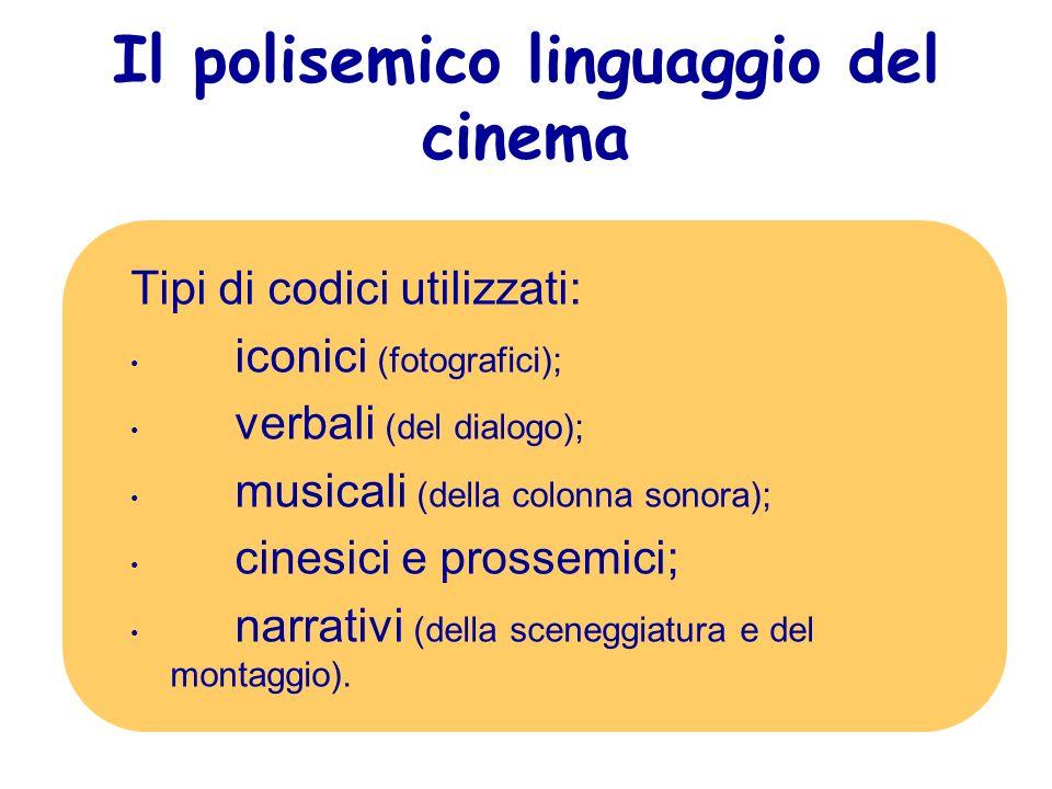 Il polisemico linguaggio del cinema
