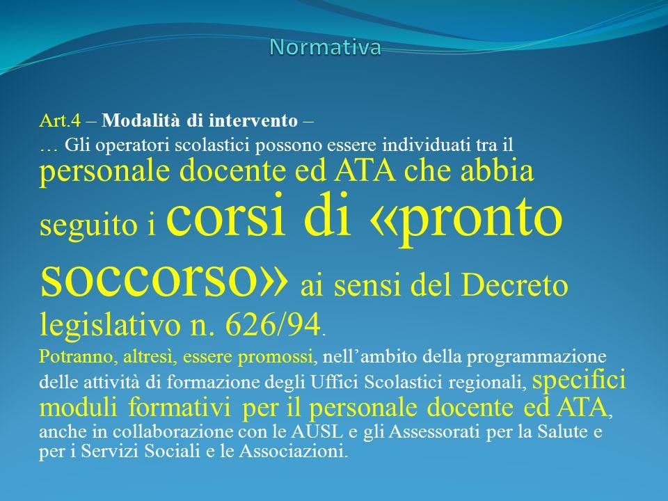 Normativa Art.4 – Modalità di intervento –