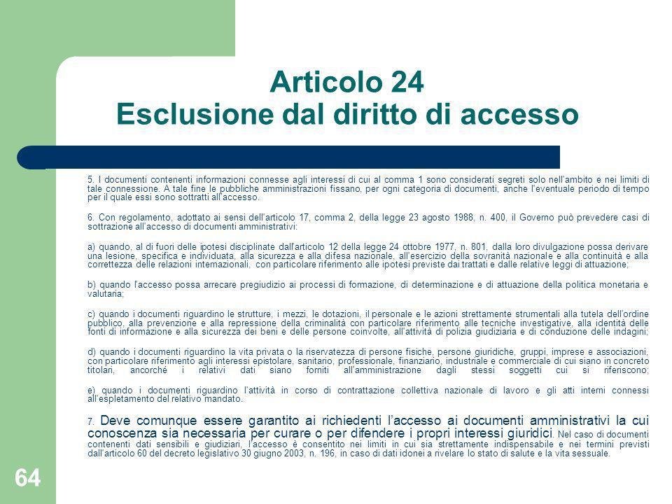 Articolo 24 Esclusione dal diritto di accesso