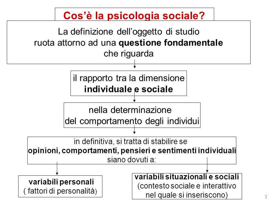 Cos'è la psicologia sociale variabili situazionali e sociali