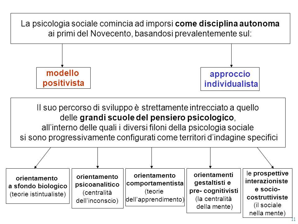 modello positivista approccio individualista