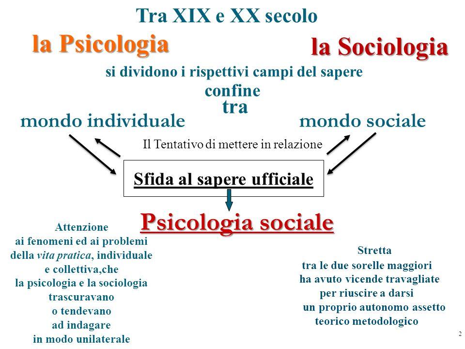 la Psicologia la Sociologia Tra XIX e XX secolo tra mondo individuale