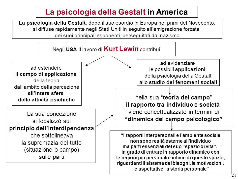 La psicologia della Gestalt in America