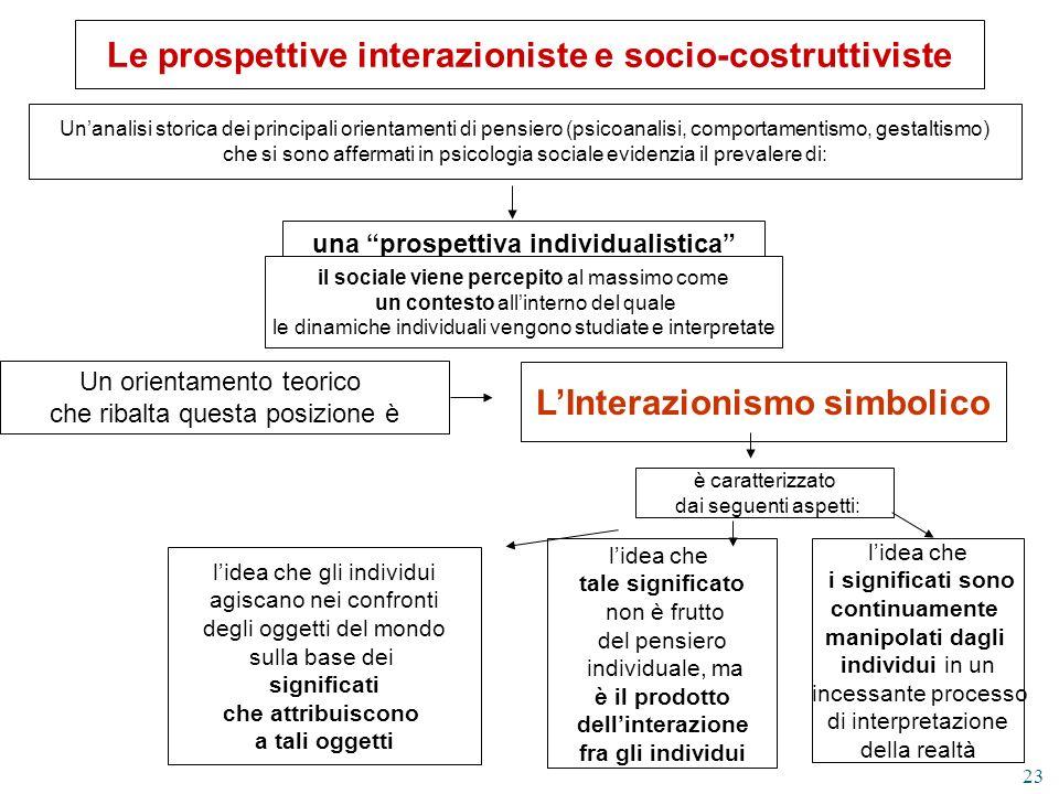 Le prospettive interazioniste e socio-costruttiviste