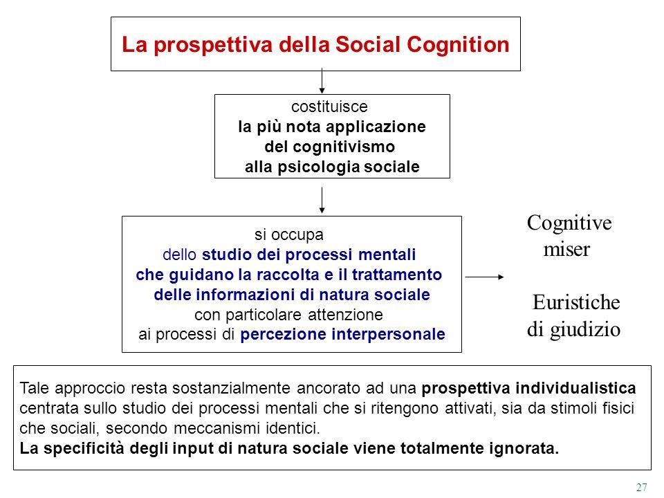La prospettiva della Social Cognition