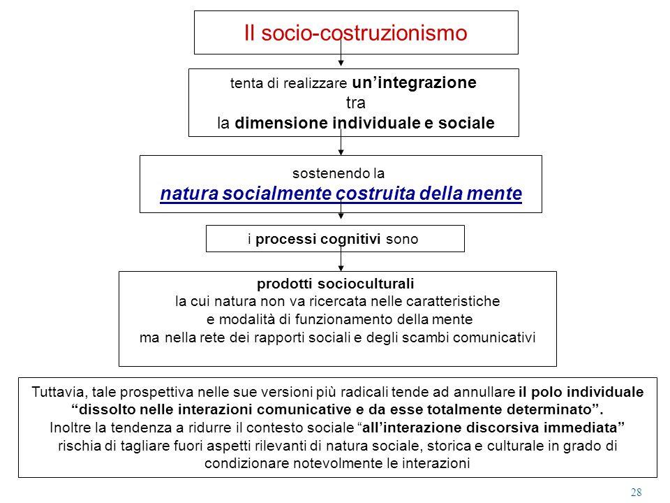 natura socialmente costruita della mente