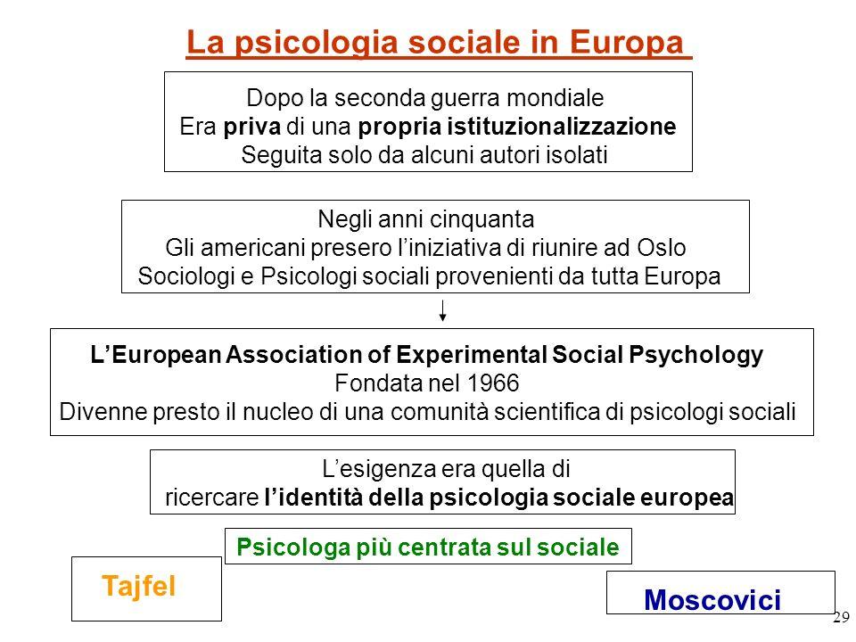 La psicologia sociale in Europa