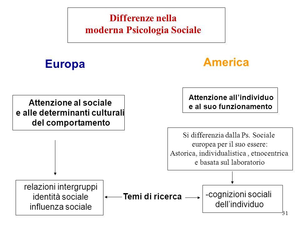 moderna Psicologia Sociale e alle determinanti culturali