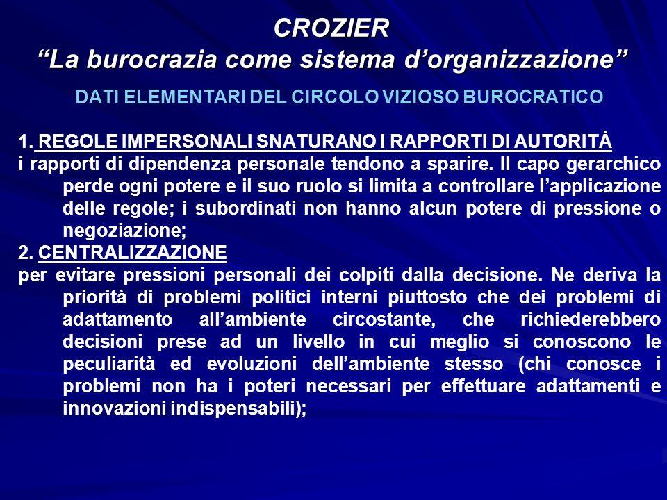 CROZIER La burocrazia come sistema d'organizzazione