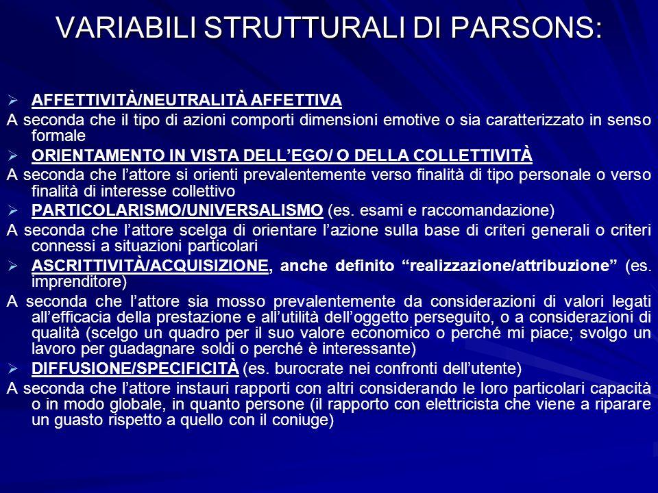 VARIABILI STRUTTURALI DI PARSONS: