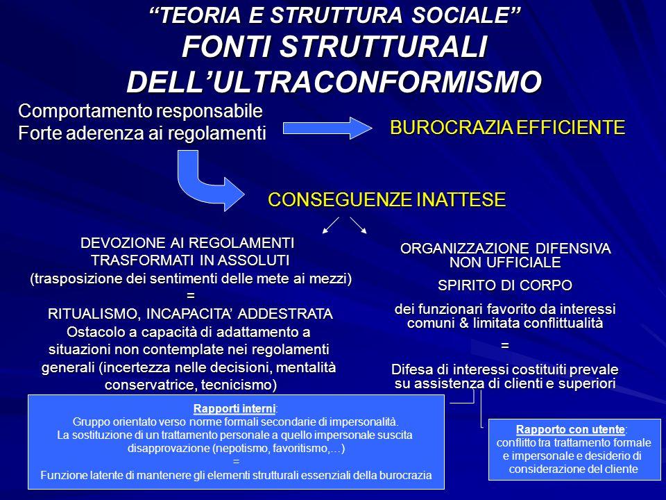 TEORIA E STRUTTURA SOCIALE FONTI STRUTTURALI DELL'ULTRACONFORMISMO
