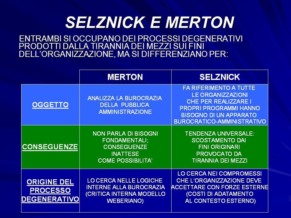 SELZNICK E MERTON