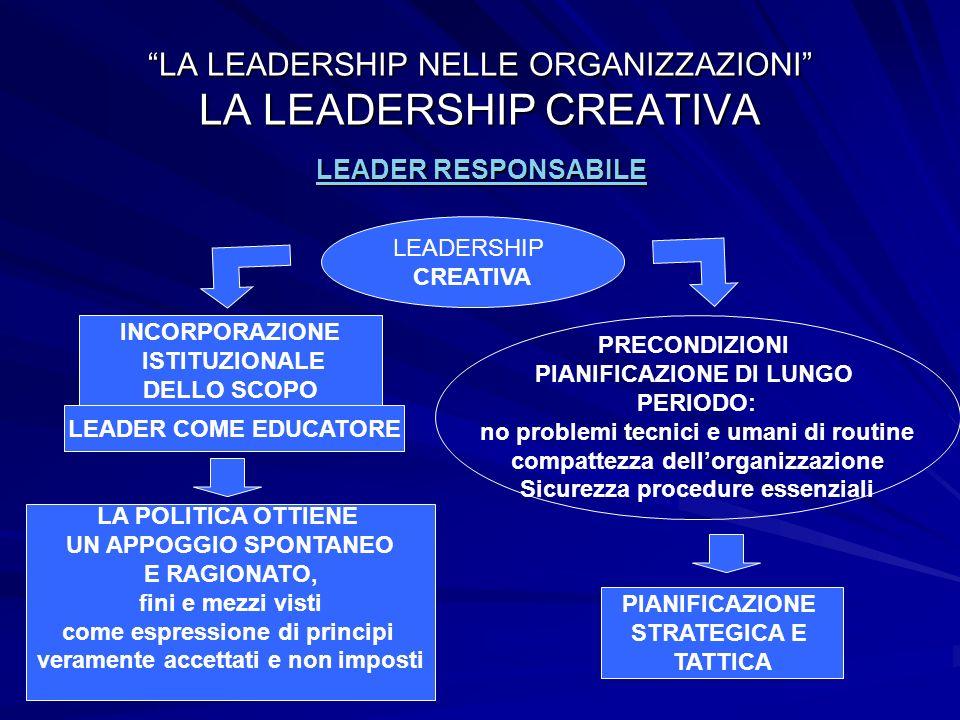 LA LEADERSHIP NELLE ORGANIZZAZIONI LA LEADERSHIP CREATIVA