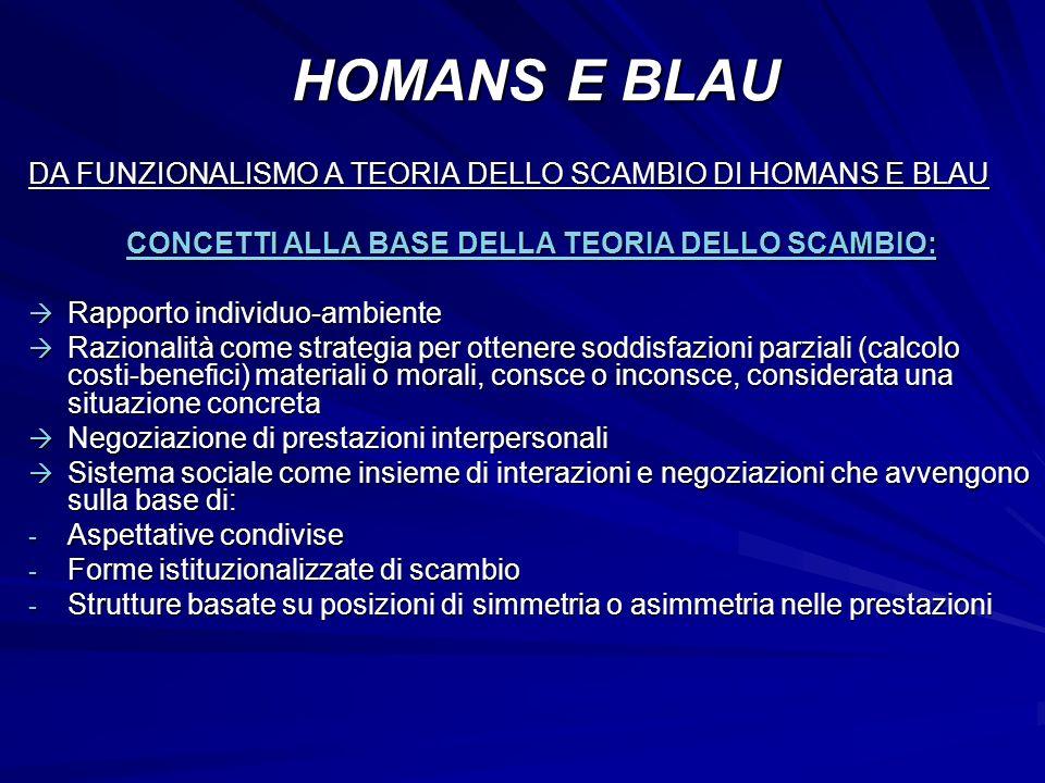 CONCETTI ALLA BASE DELLA TEORIA DELLO SCAMBIO: