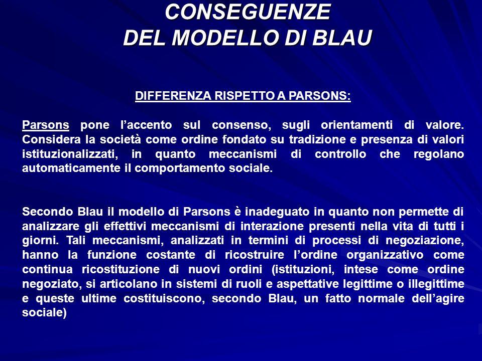 CONSEGUENZE DEL MODELLO DI BLAU
