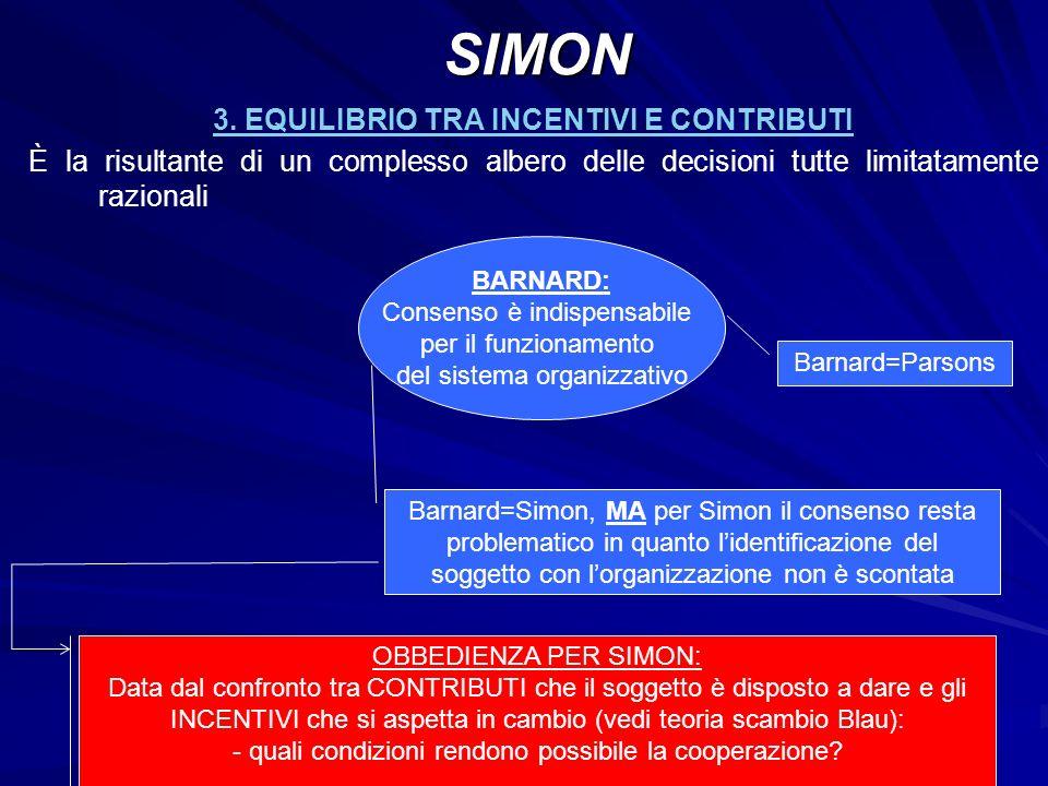 SIMON 3. EQUILIBRIO TRA INCENTIVI E CONTRIBUTI