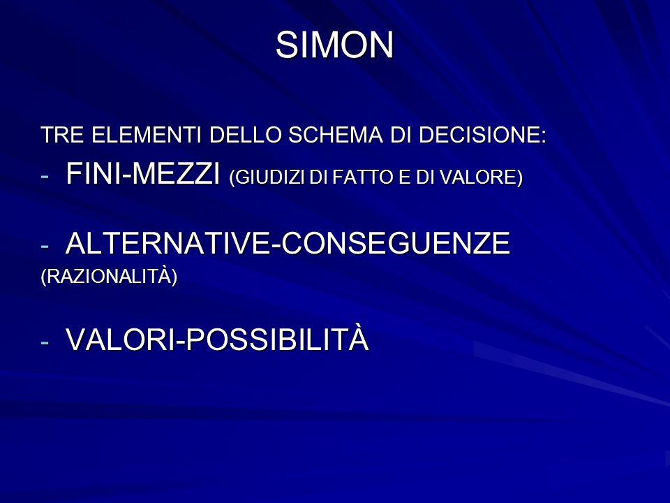 SIMON FINI-MEZZI (GIUDIZI DI FATTO E DI VALORE)