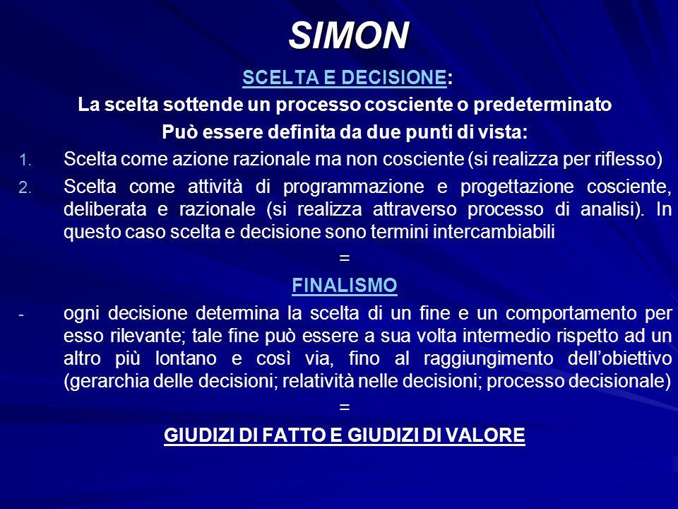 SIMON SCELTA E DECISIONE: