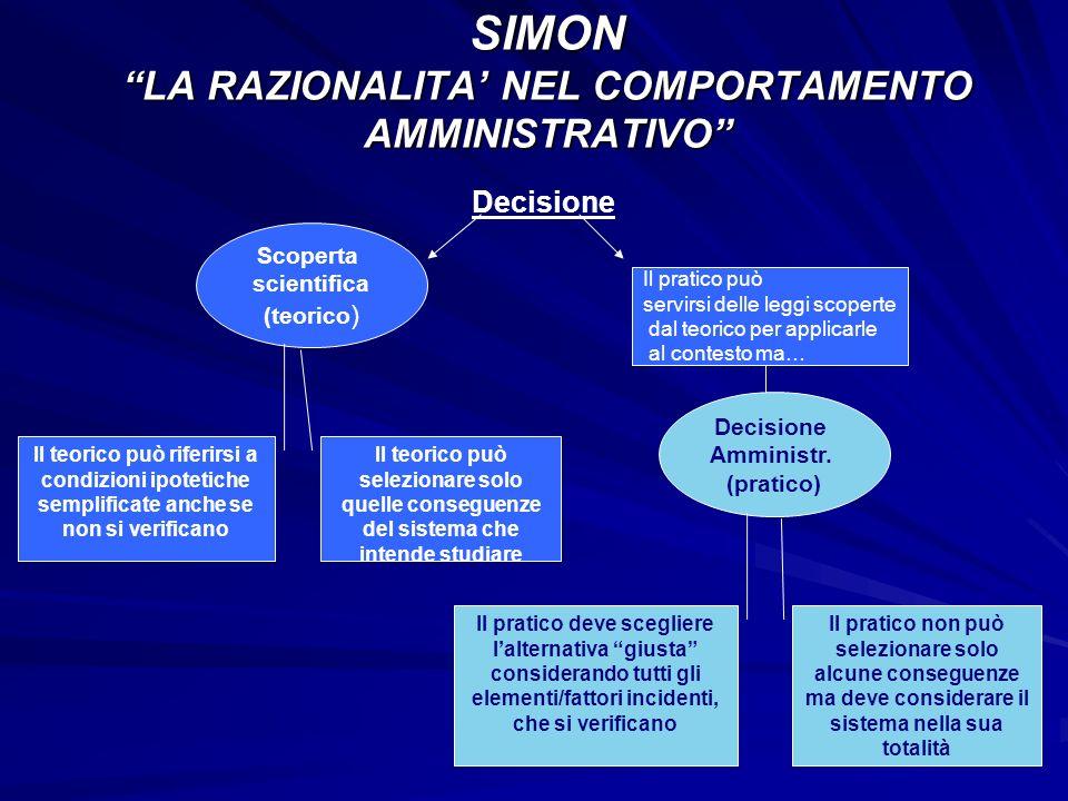 SIMON LA RAZIONALITA' NEL COMPORTAMENTO AMMINISTRATIVO