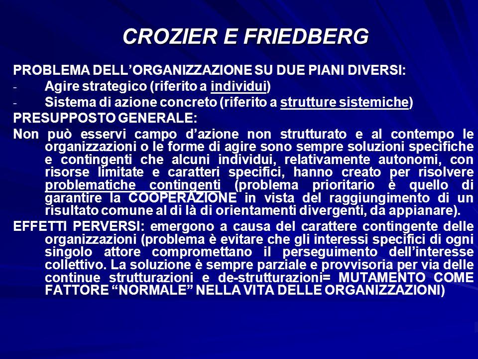 CROZIER E FRIEDBERG PROBLEMA DELL'ORGANIZZAZIONE SU DUE PIANI DIVERSI:
