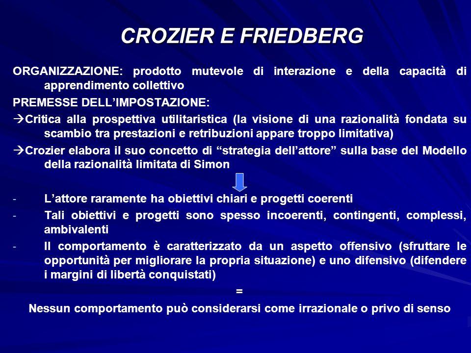 CROZIER E FRIEDBERG ORGANIZZAZIONE: prodotto mutevole di interazione e della capacità di apprendimento collettivo.