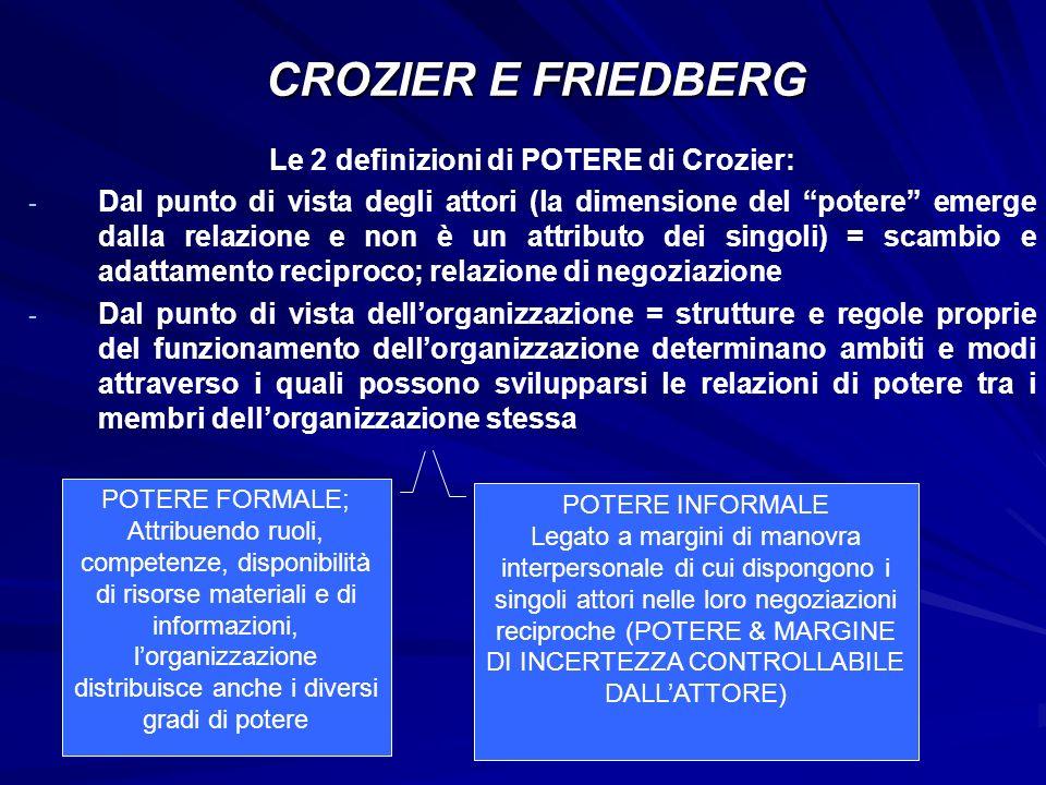 Le 2 definizioni di POTERE di Crozier: