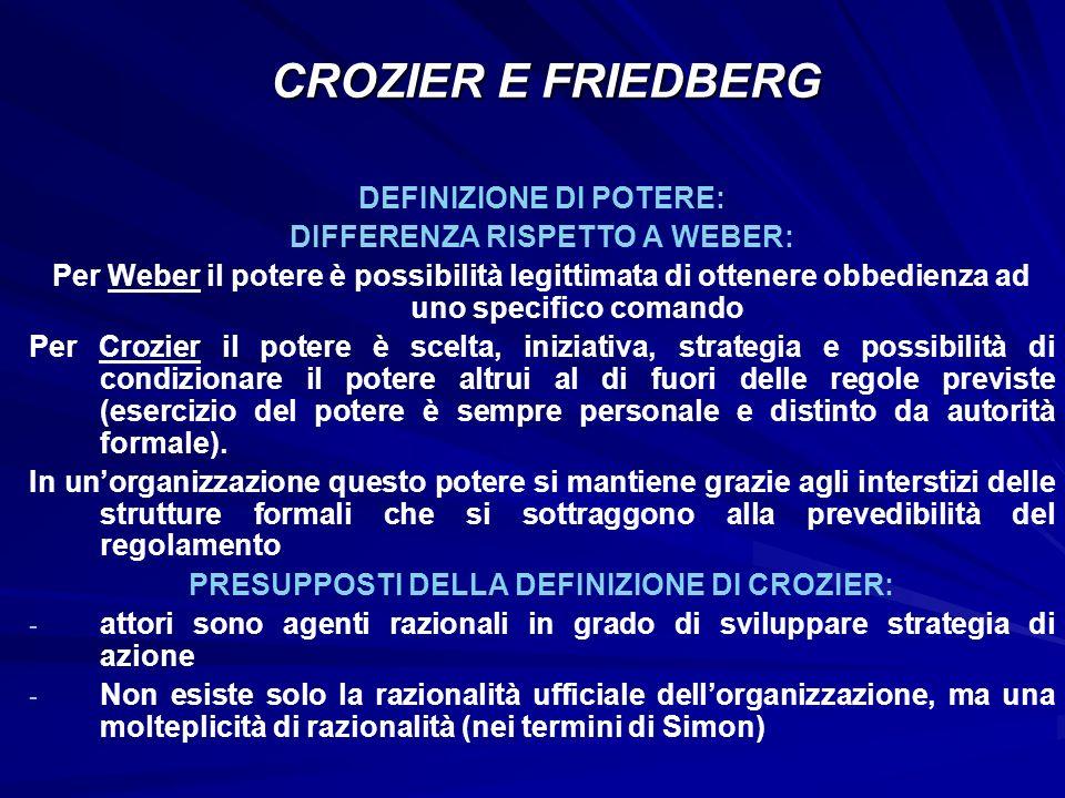 CROZIER E FRIEDBERG DEFINIZIONE DI POTERE: