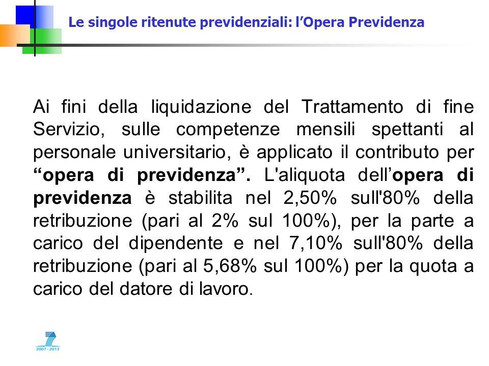 Le singole ritenute previdenziali: l'Opera Previdenza