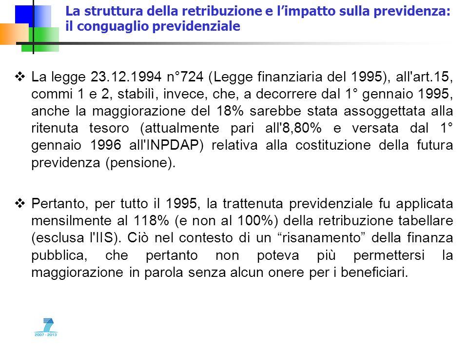 La struttura della retribuzione e l'impatto sulla previdenza: il conguaglio previdenziale
