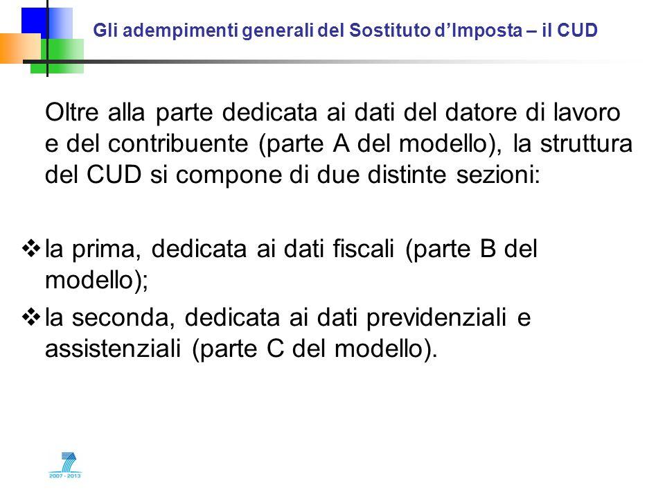 Gli adempimenti generali del Sostituto d'Imposta – il CUD