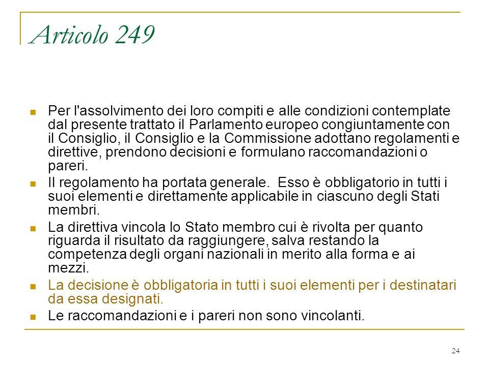 Articolo 249