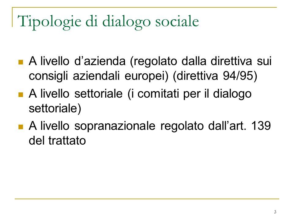 Tipologie di dialogo sociale