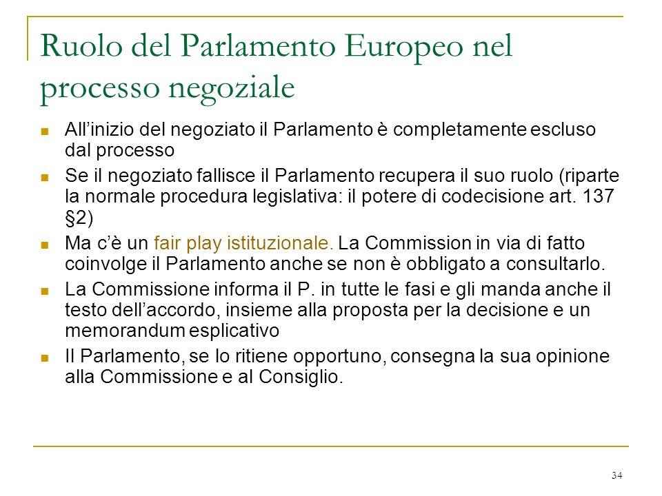 Ruolo del Parlamento Europeo nel processo negoziale