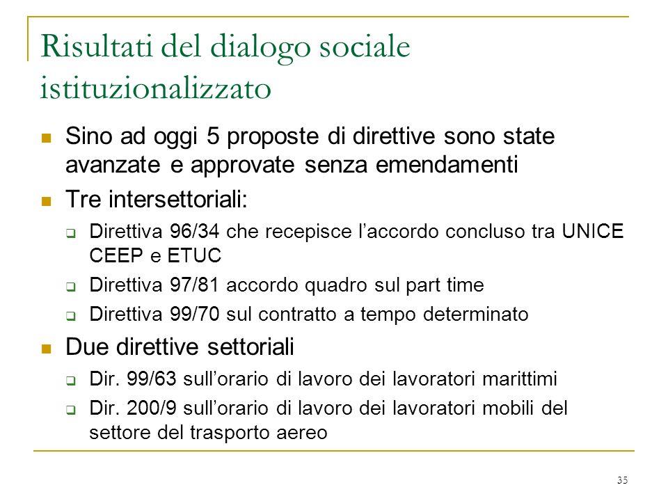 Risultati del dialogo sociale istituzionalizzato