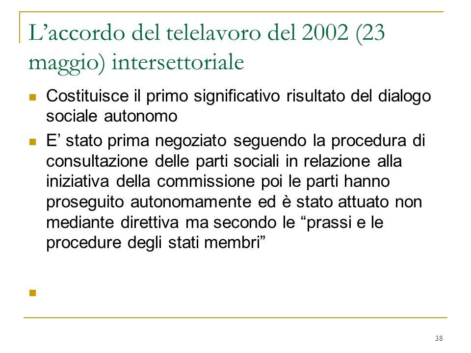 L'accordo del telelavoro del 2002 (23 maggio) intersettoriale